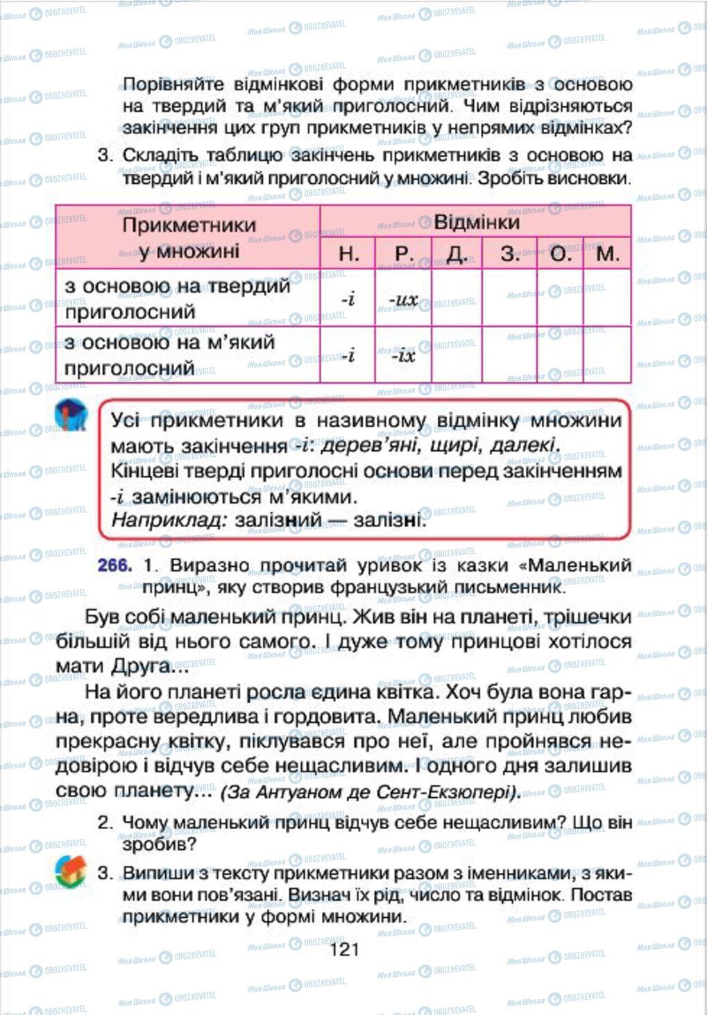 Підручники Українська мова 4 клас сторінка 121