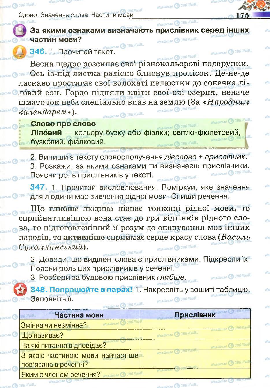 Підручники Українська мова 4 клас сторінка 175