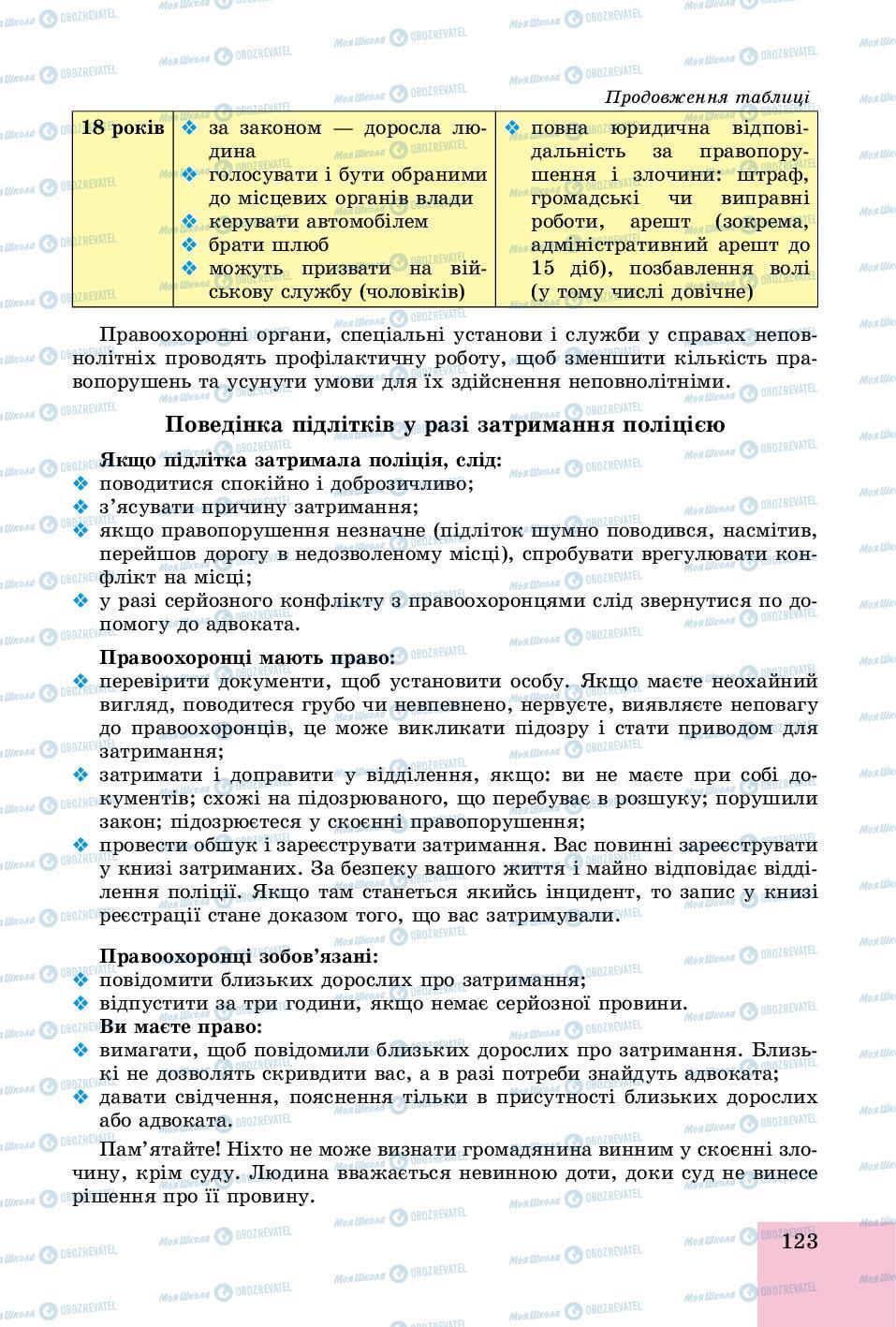 Учебники Основы здоровья 8 класс страница 123