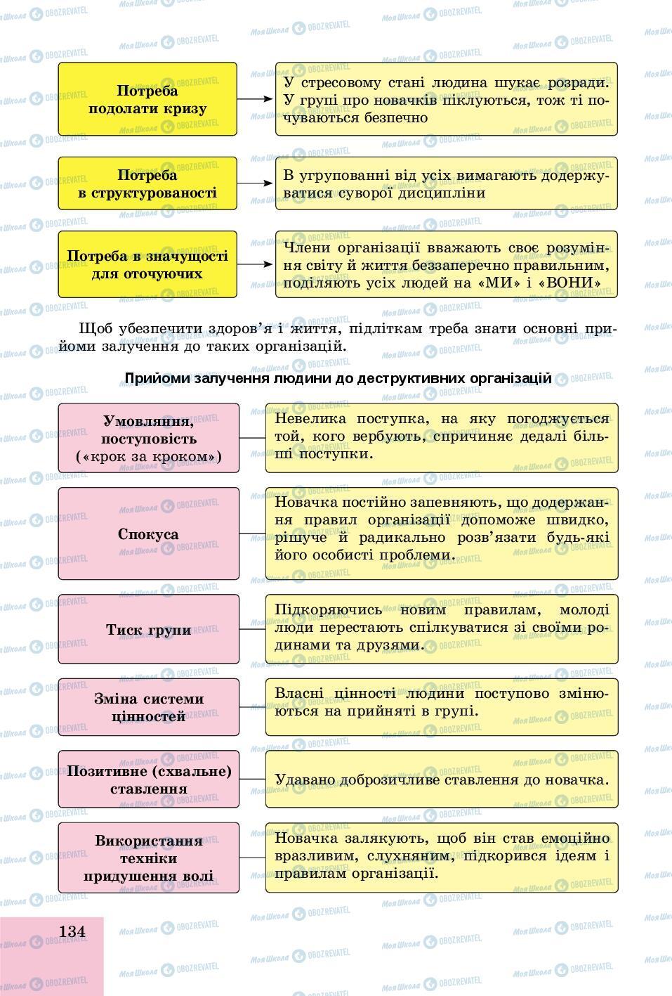 Учебники Основы здоровья 8 класс страница 134
