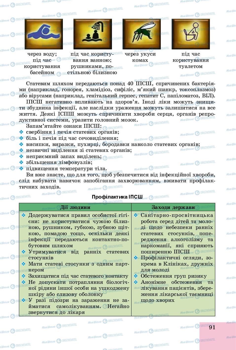 Учебники Основы здоровья 8 класс страница 91