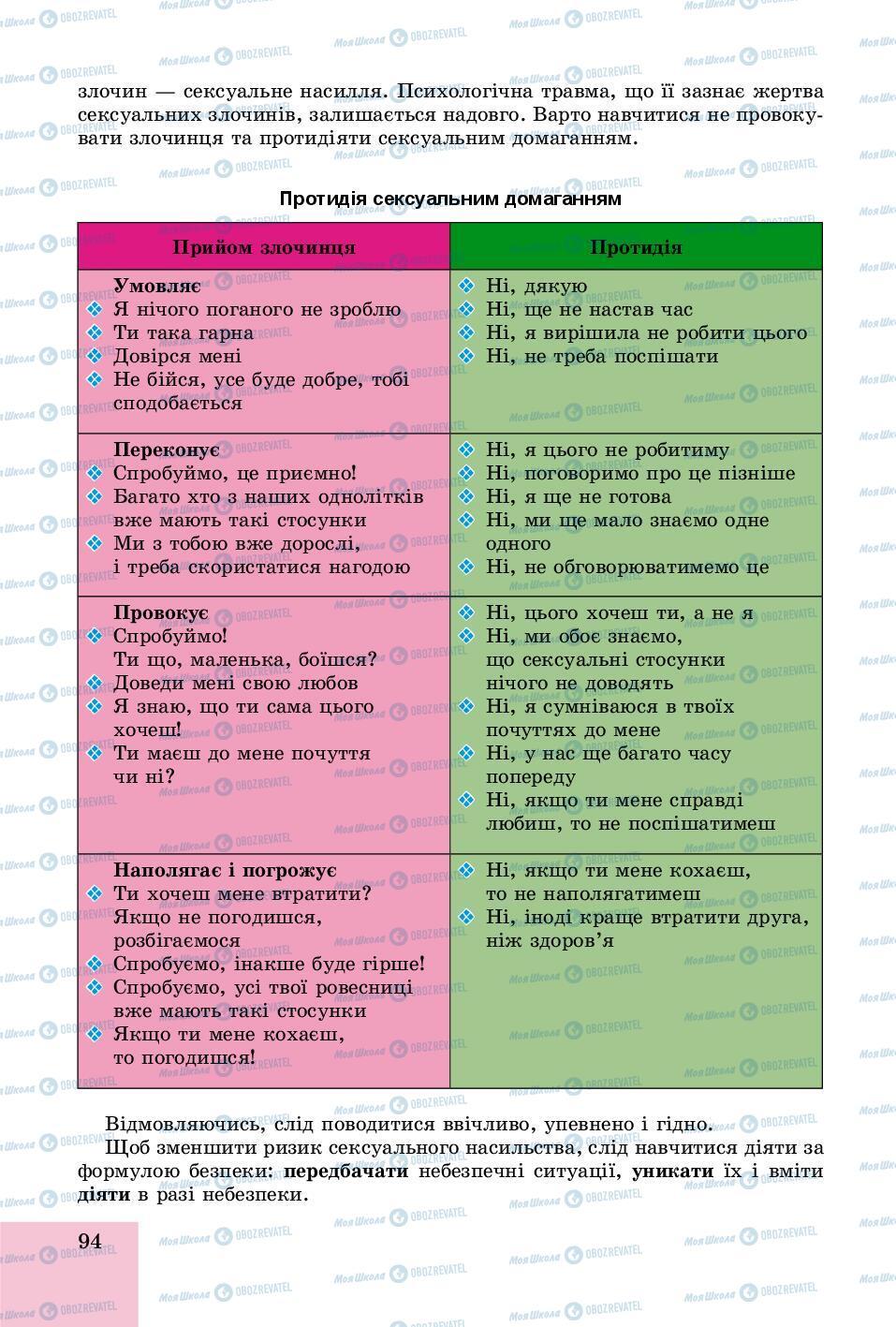 Учебники Основы здоровья 8 класс страница 94