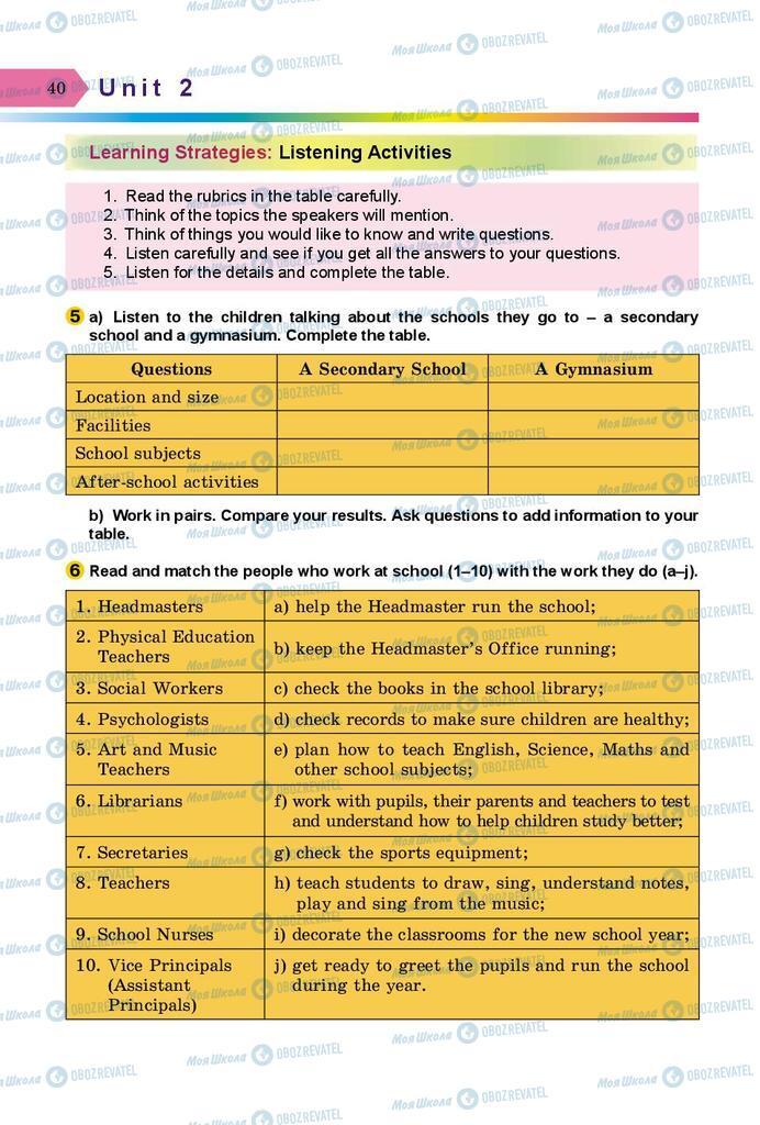Підручники Англійська мова 8 клас сторінка 40