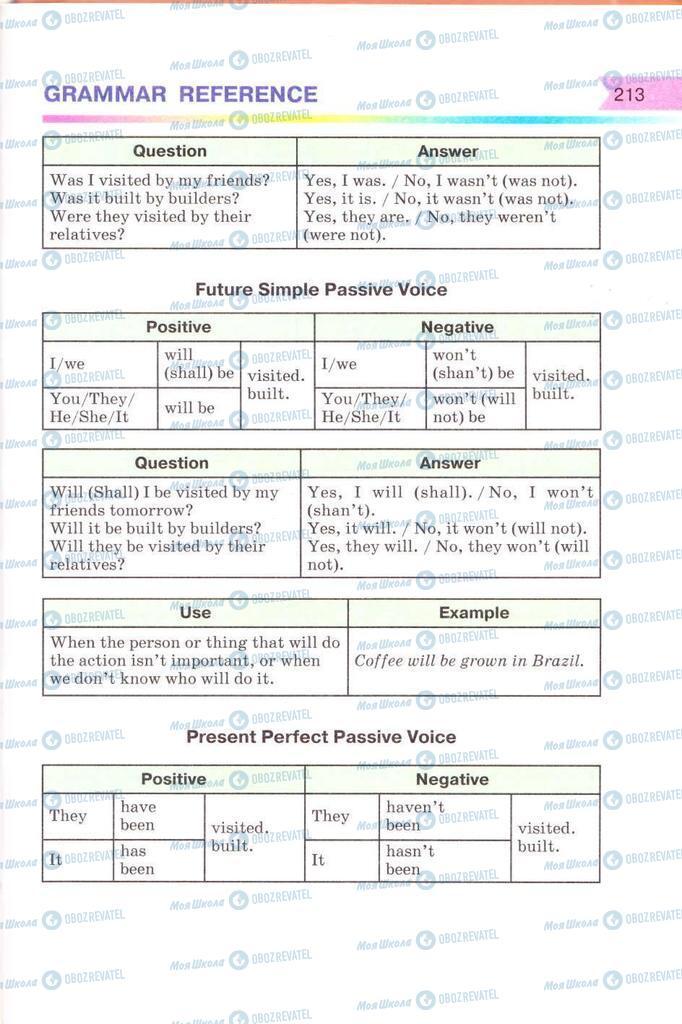 Учебники Английский язык 8 класс страница 213