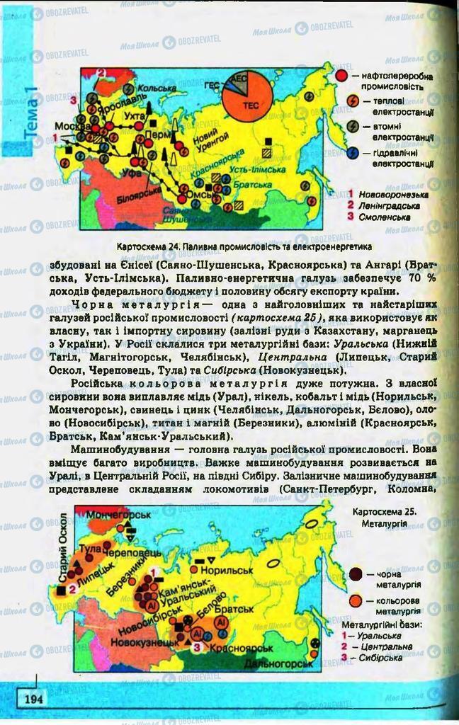 Підручники Географія 10 клас сторінка 194
