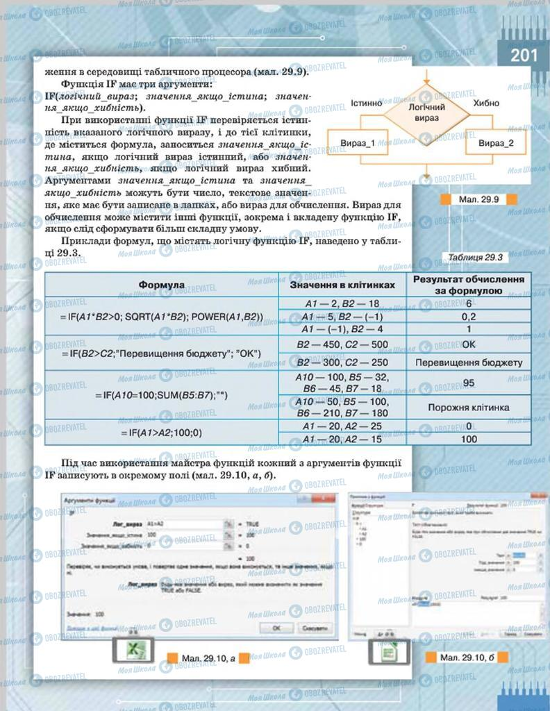 Підручники Інформатика 8 клас сторінка  201
