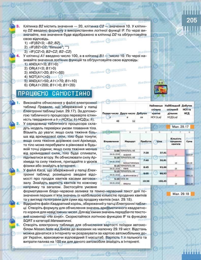 Підручники Інформатика 8 клас сторінка  205