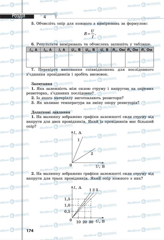 Підручники Фізика 8 клас сторінка 174