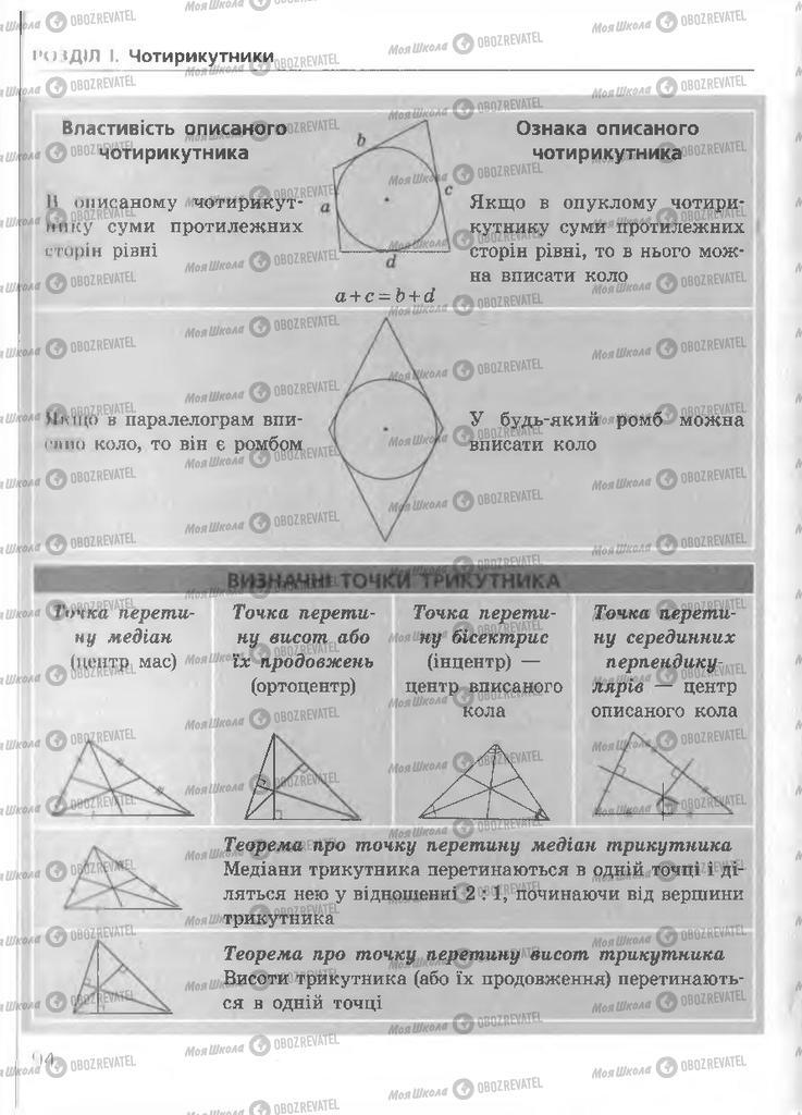 Учебники Геометрия 8 класс страница 94