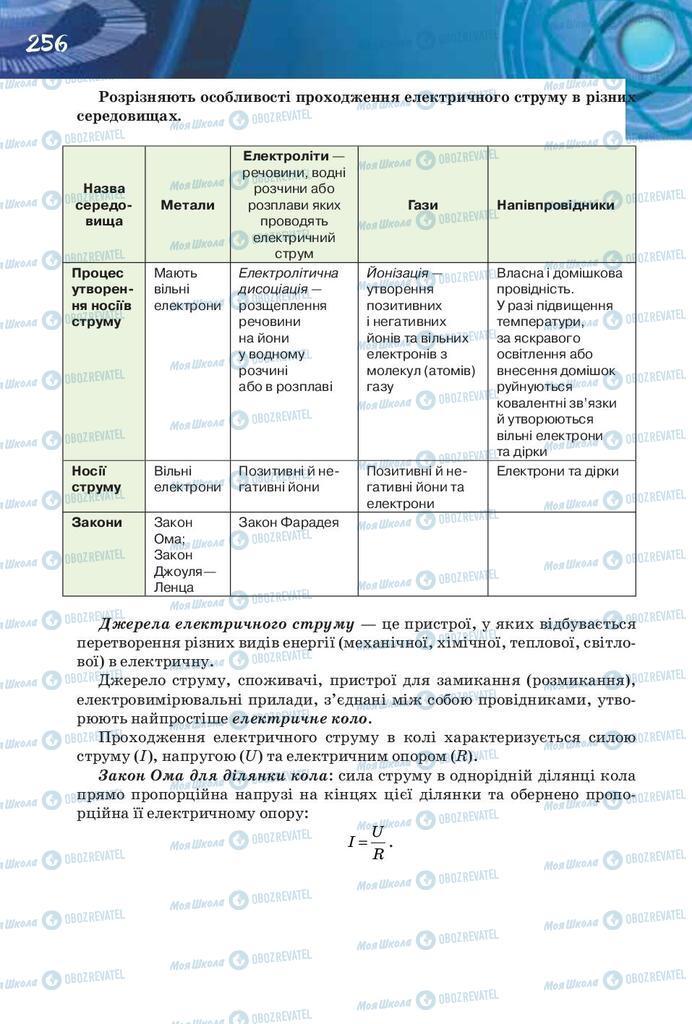 Учебники Физика 8 класс страница 256