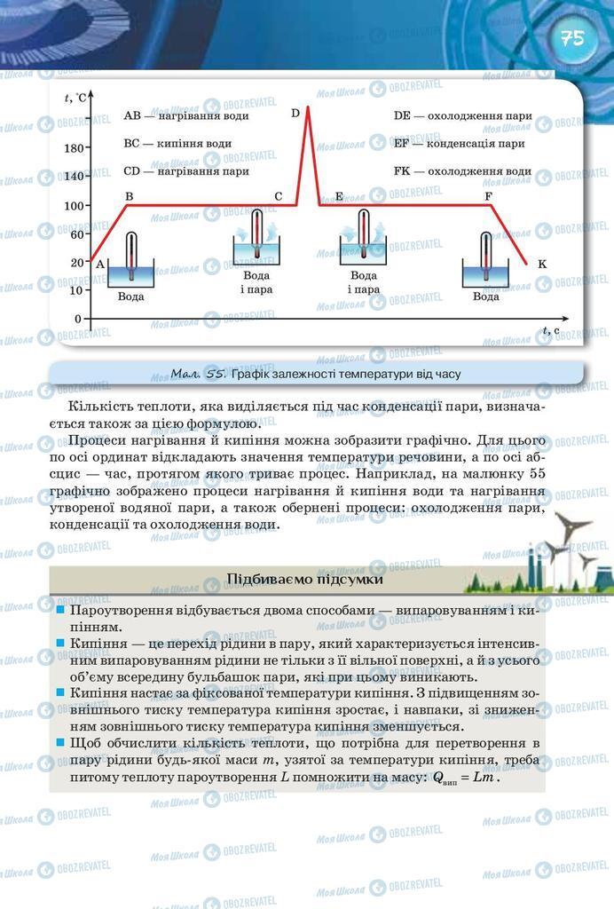Учебники Физика 8 класс страница 75