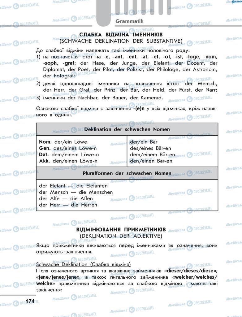 Учебники Немецкий язык 8 класс страница 174