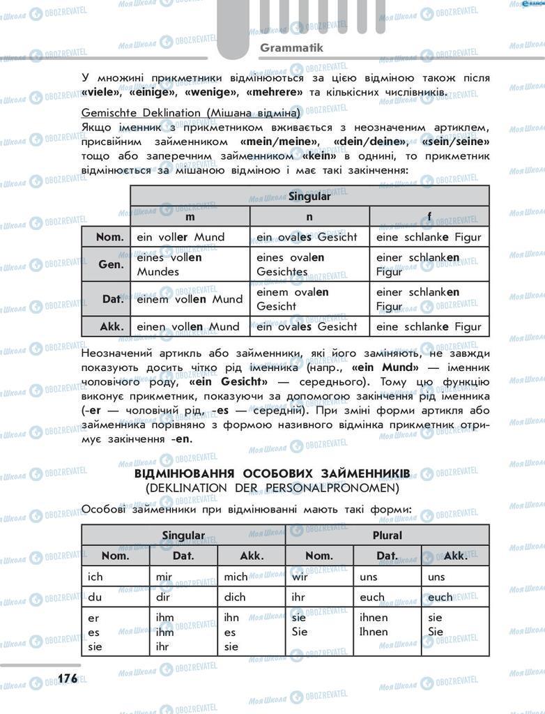 Підручники Німецька мова 8 клас сторінка 176