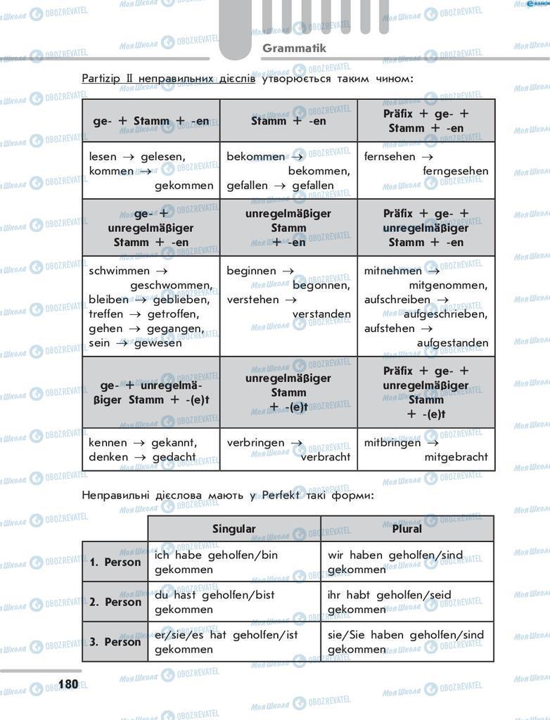 Підручники Німецька мова 8 клас сторінка 180