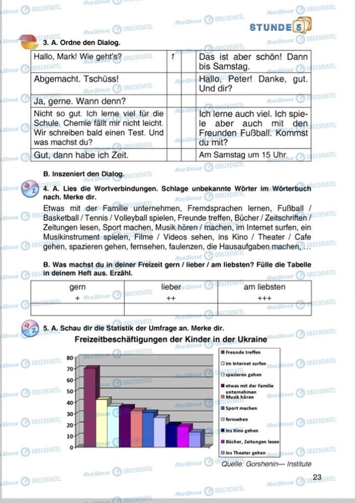 Учебники Немецкий язык 8 класс страница 23