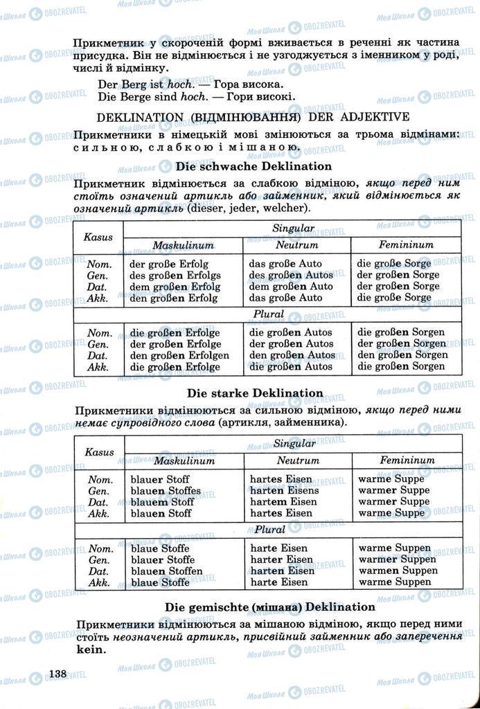 Підручники Німецька мова 8 клас сторінка 137