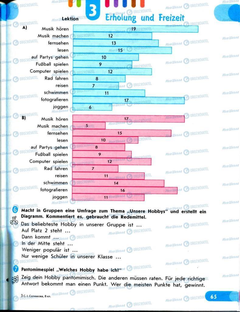 Підручники Німецька мова 8 клас сторінка 65