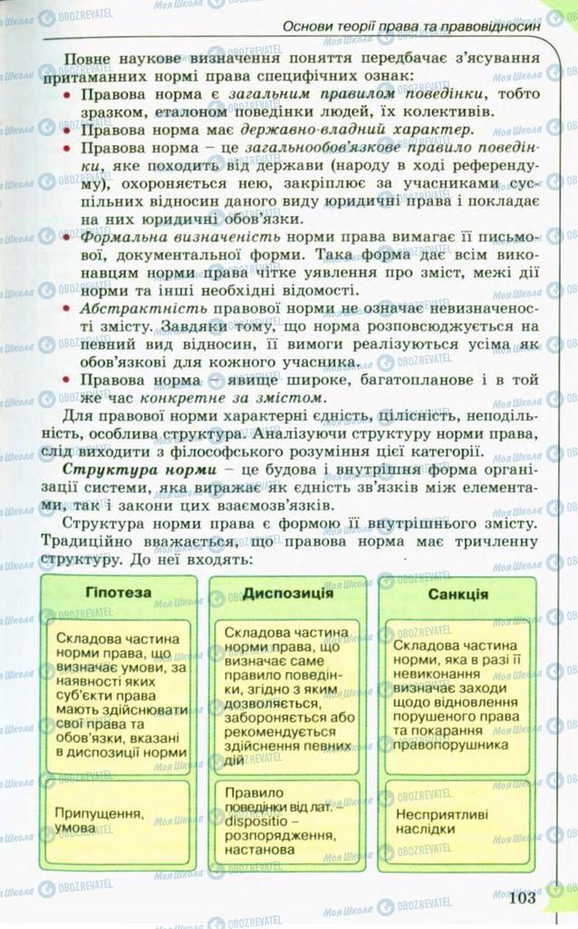 Підручники Правознавство 10 клас сторінка 103