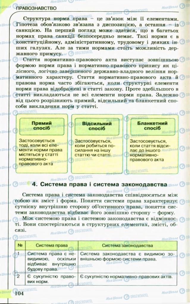Підручники Правознавство 10 клас сторінка 104