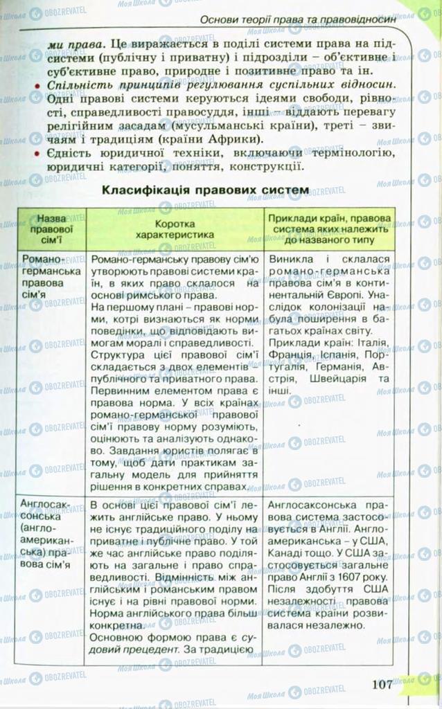 Підручники Правознавство 10 клас сторінка 107