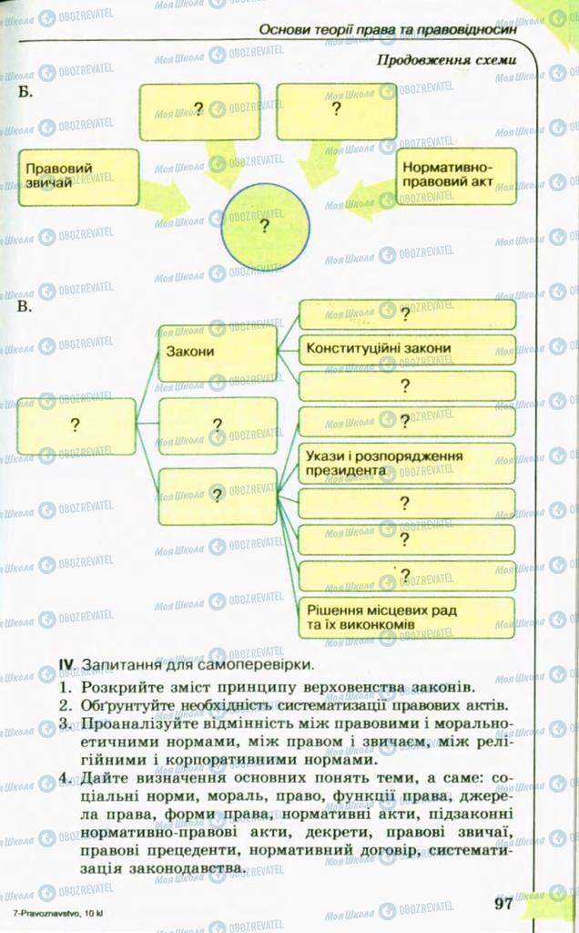 Підручники Правознавство 10 клас сторінка 97