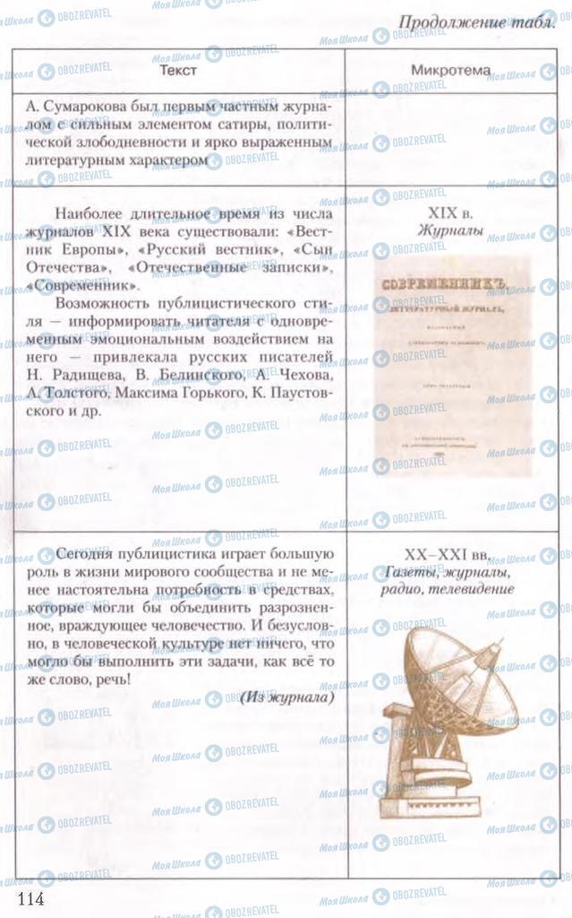 Підручники Російська мова 10 клас сторінка 114