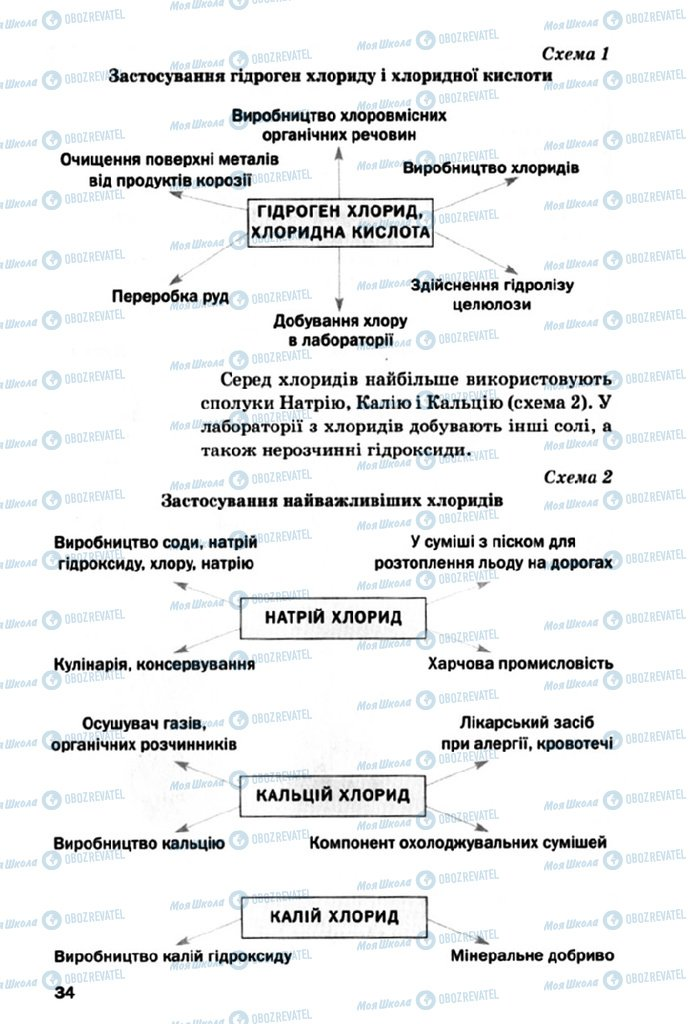 Учебники Химия 10 класс страница 34