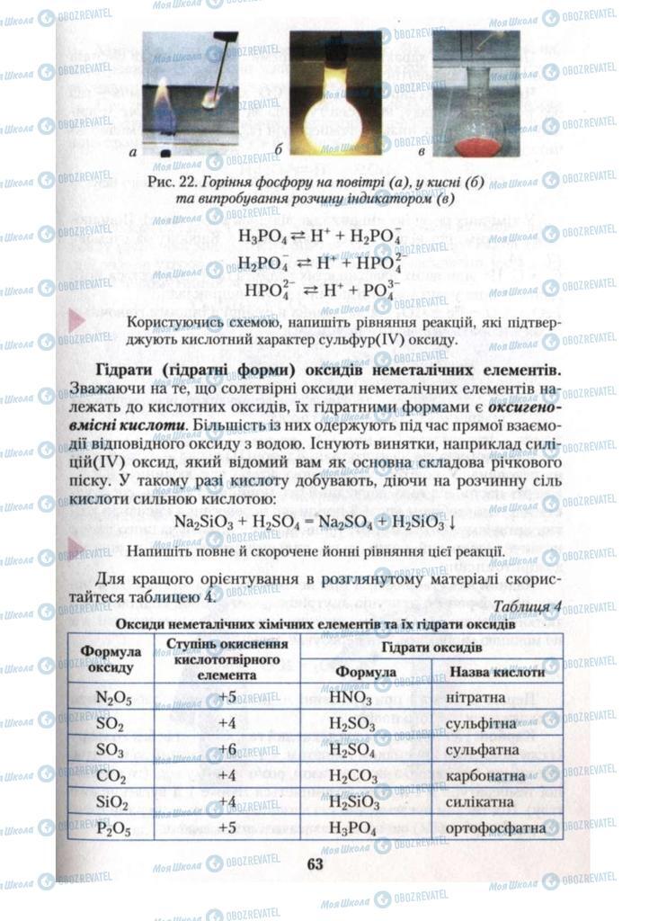Учебники Химия 10 класс страница 63