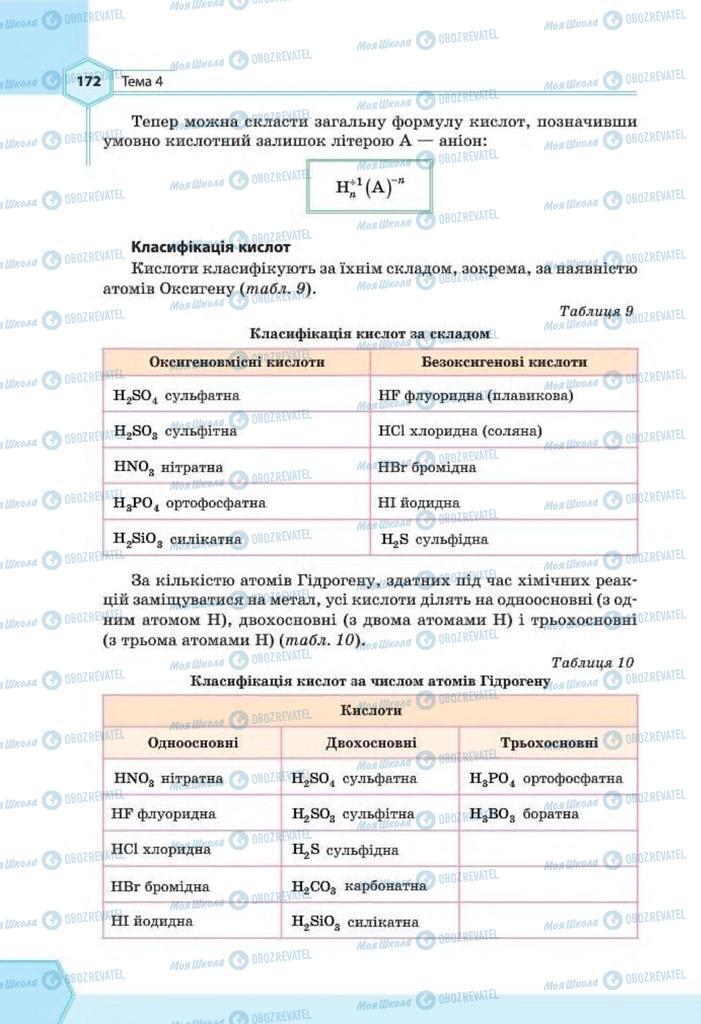 Підручники Хімія 8 клас сторінка 172