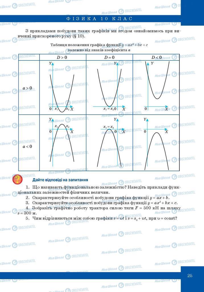 Учебники Физика 10 класс страница 25