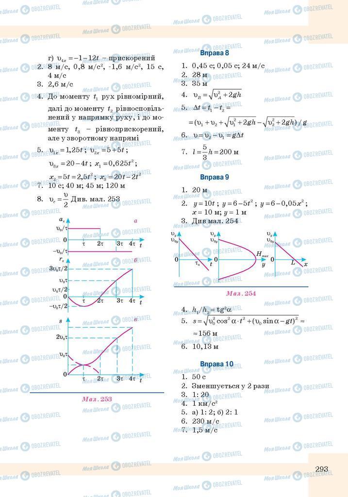 Учебники Физика 10 класс страница  293