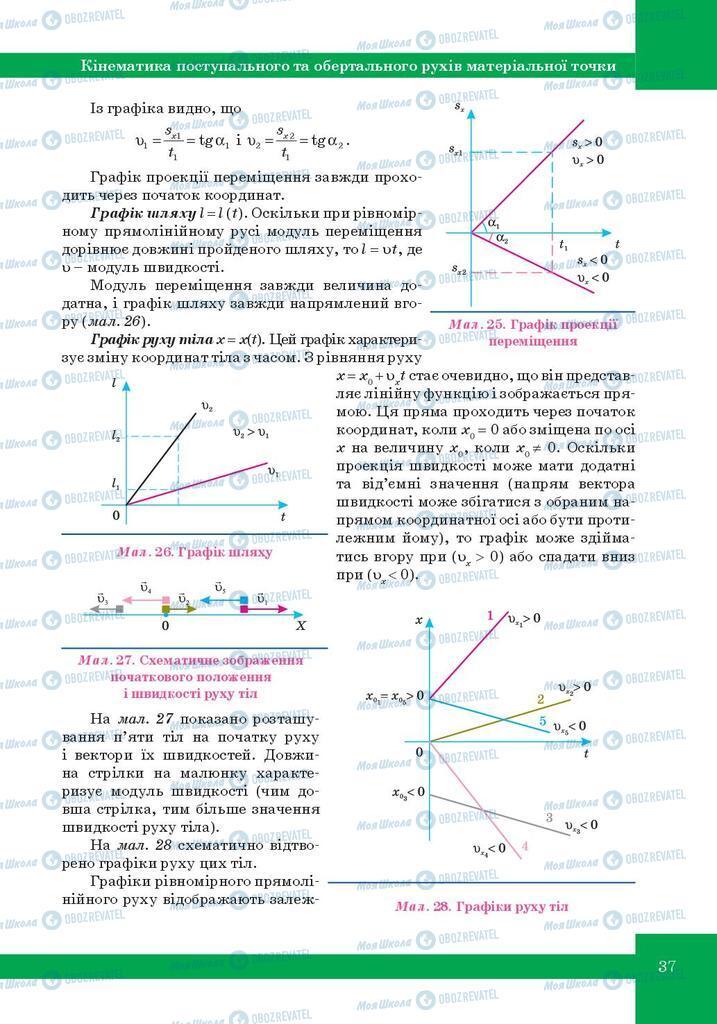 Підручники Фізика 10 клас сторінка 37
