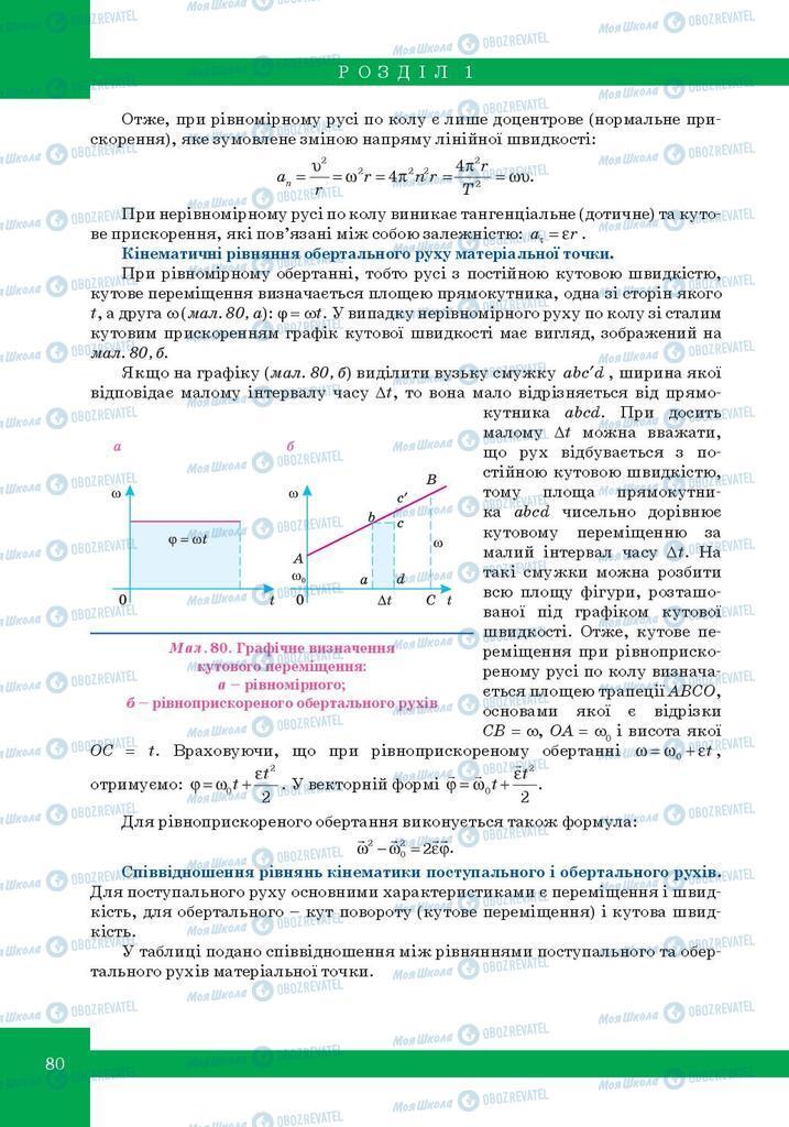 Учебники Физика 10 класс страница 80