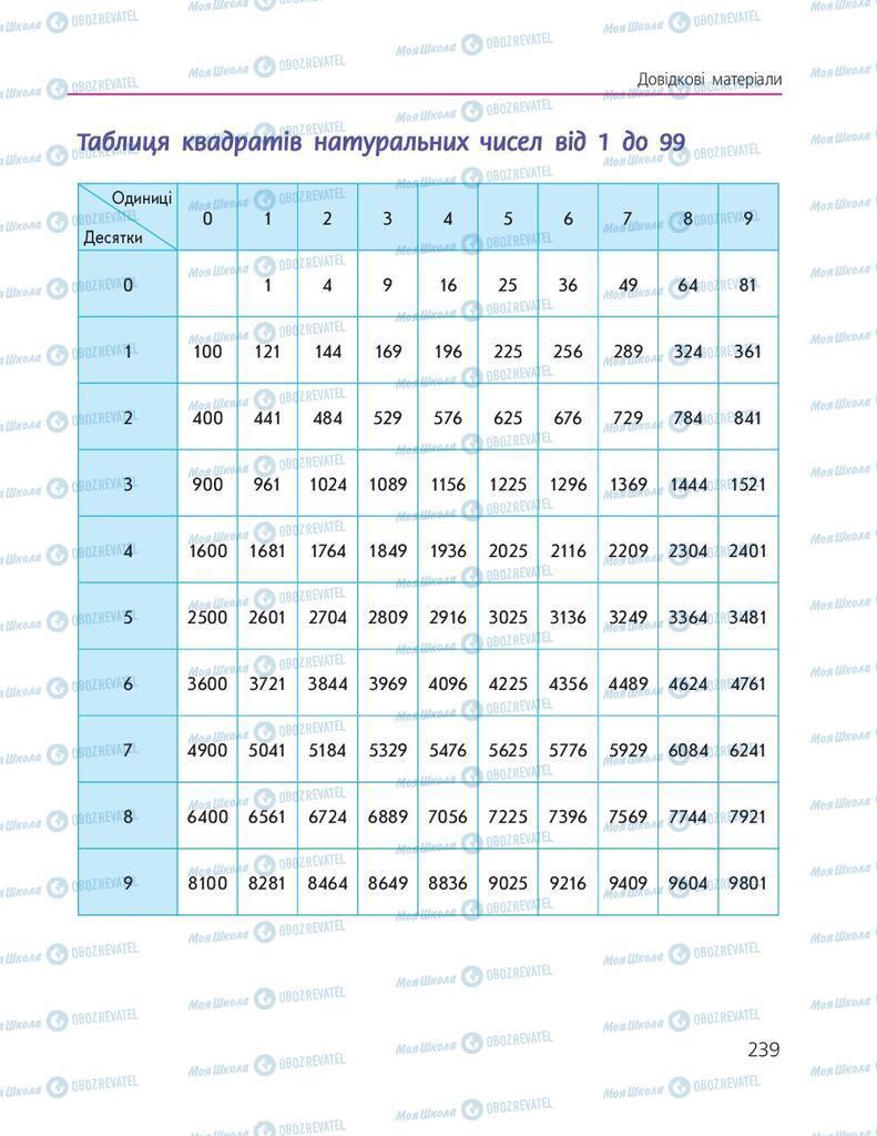 Підручники Геометрія 9 клас сторінка 239