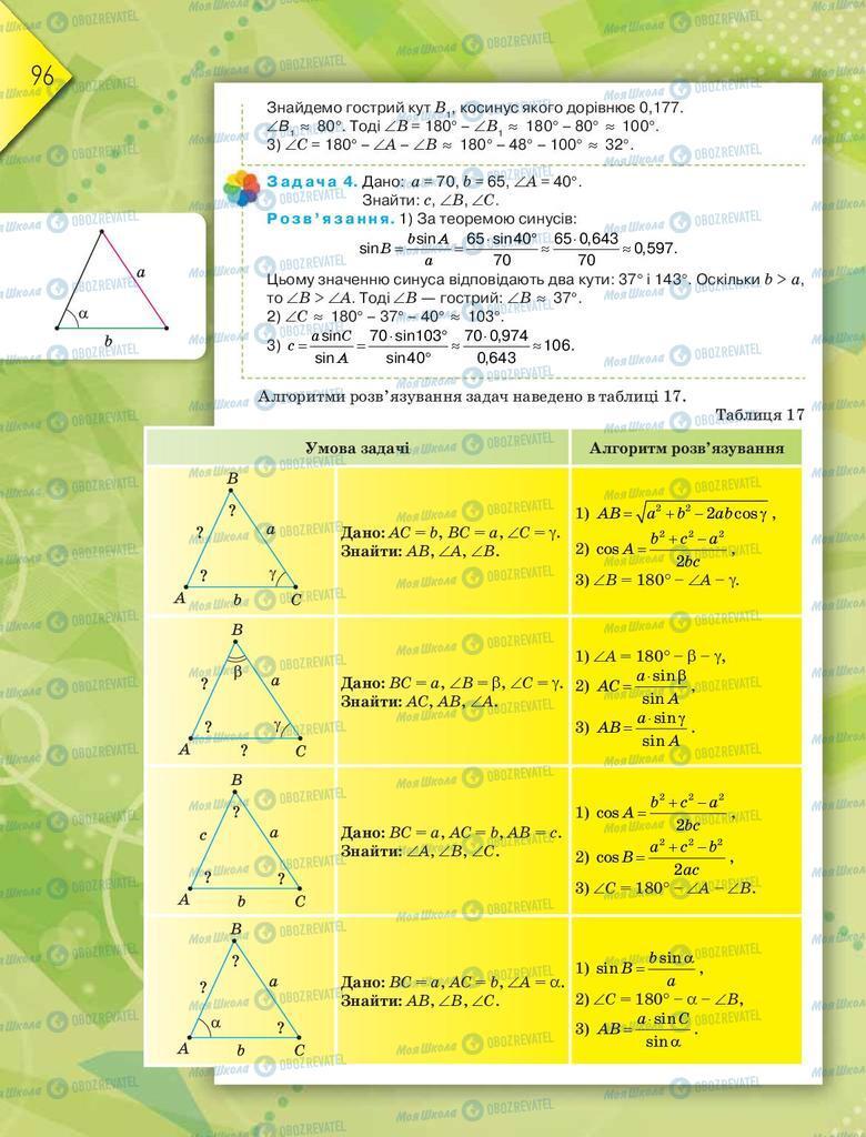 Підручники Геометрія 9 клас сторінка  96