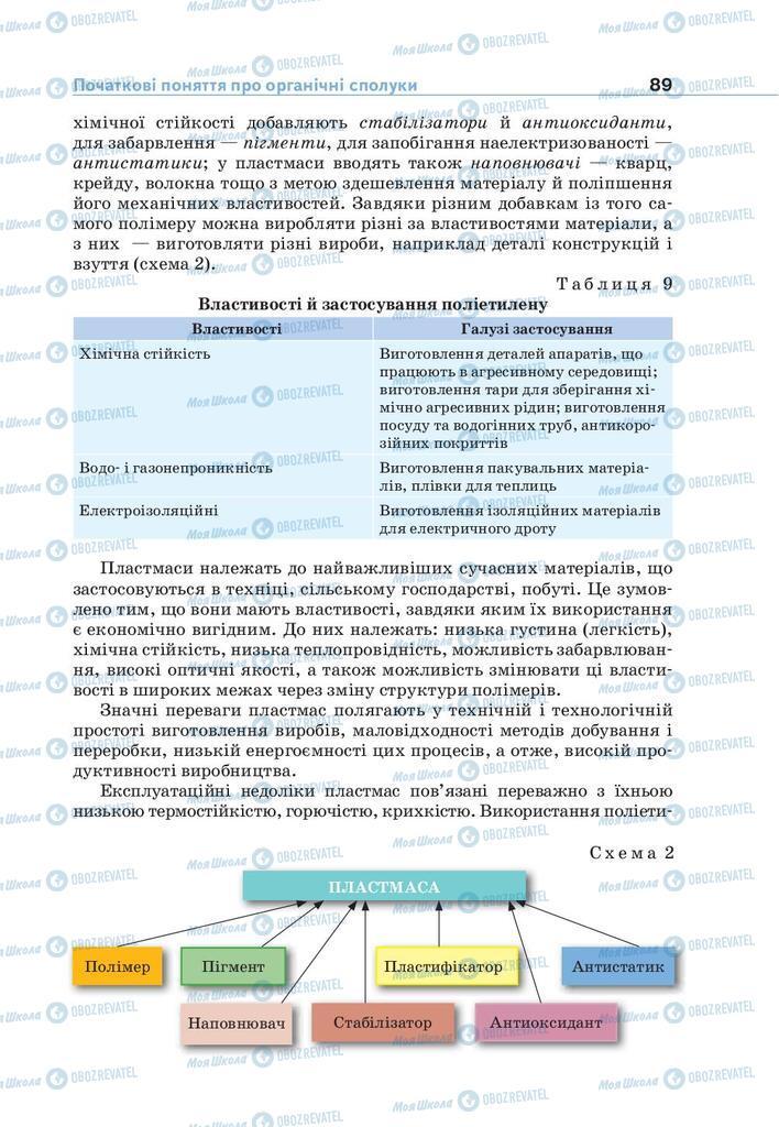 Учебники Химия 9 класс страница 89