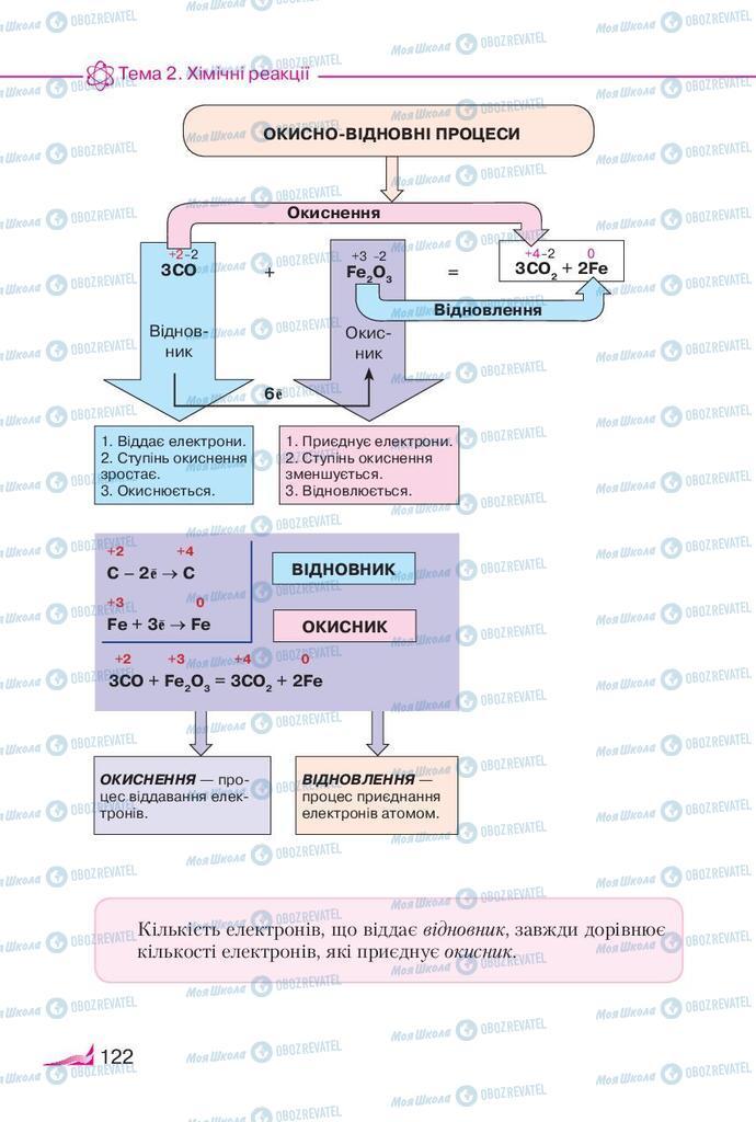 Підручники Хімія 9 клас сторінка 122