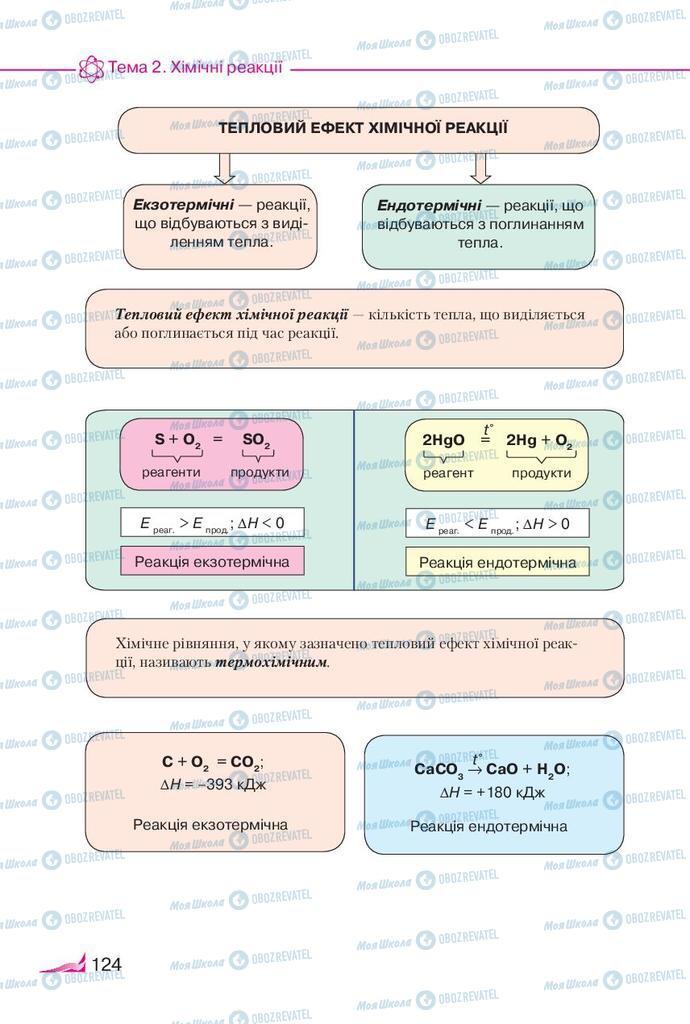 Підручники Хімія 9 клас сторінка 124