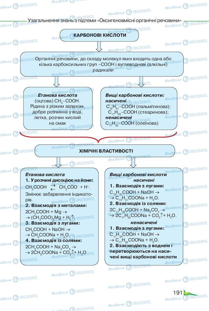 Учебники Химия 9 класс страница 191