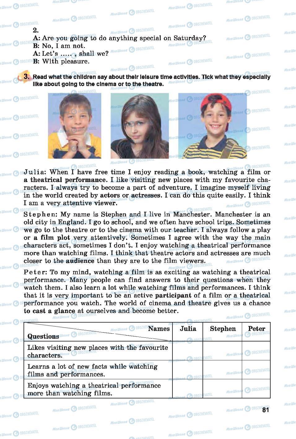 Підручники Англійська мова 7 клас сторінка 81