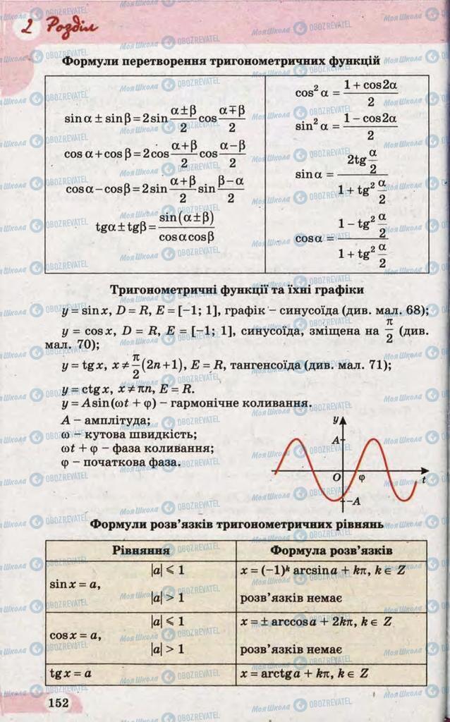 Учебники Математика 10 класс страница 152
