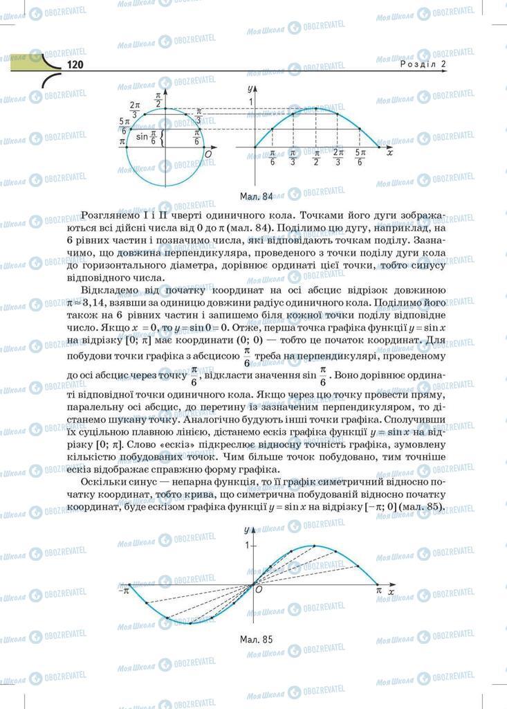 Підручники Математика 10 клас сторінка  120