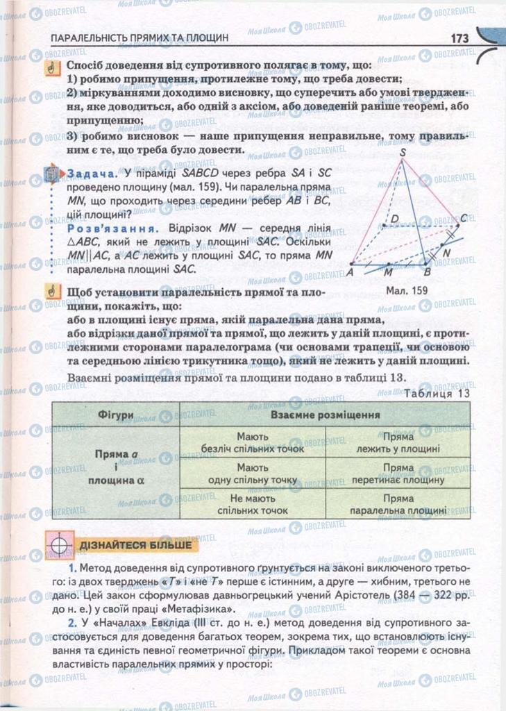 Підручники Математика 10 клас сторінка  173