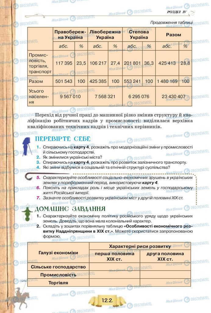 Підручники Історія України 9 клас сторінка 122