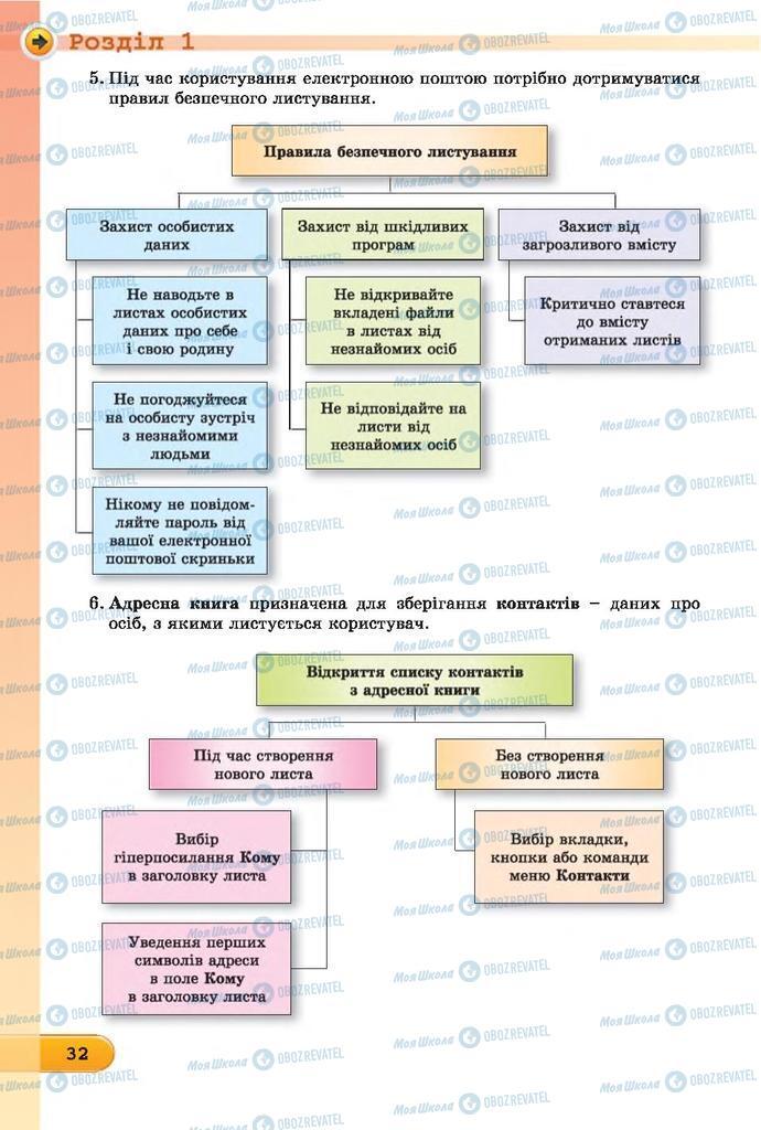 Підручники Інформатика 7 клас сторінка  32