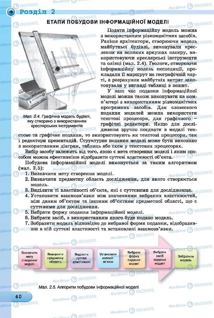 Підручники Інформатика 7 клас сторінка  40