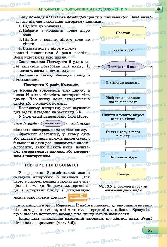 Підручники Інформатика 7 клас сторінка  53