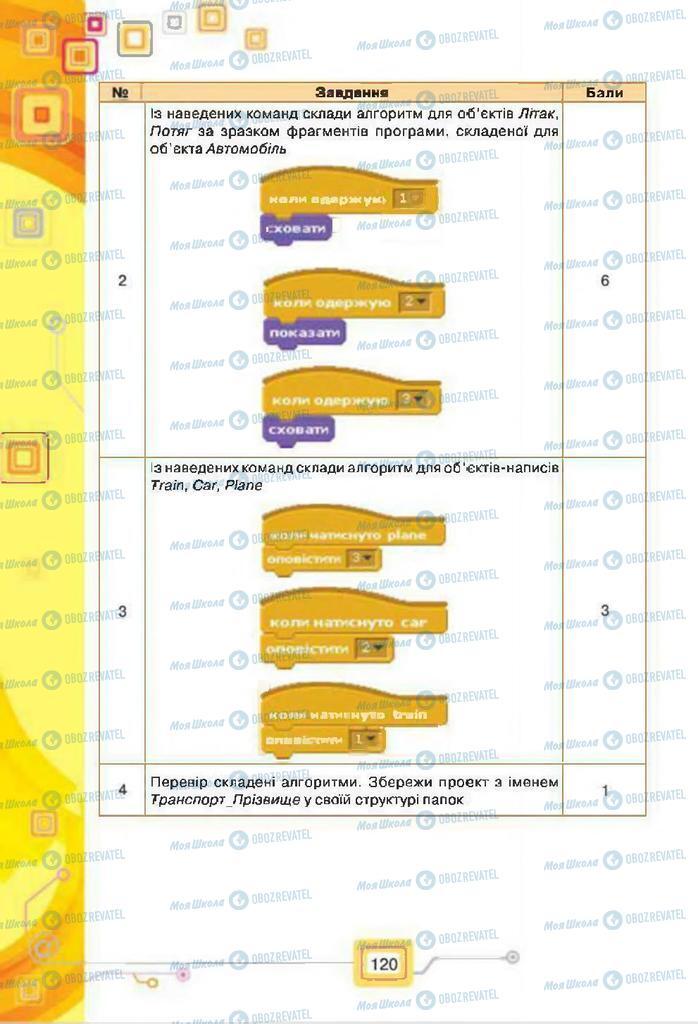 Учебники Информатика 7 класс страница 120