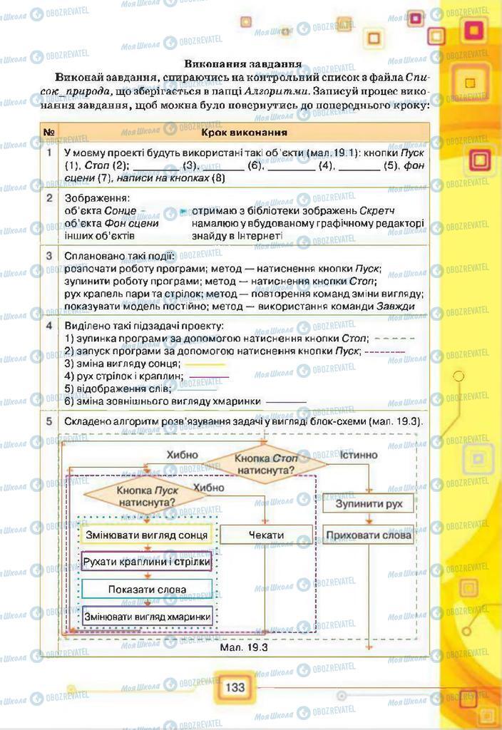 Підручники Інформатика 7 клас сторінка  133
