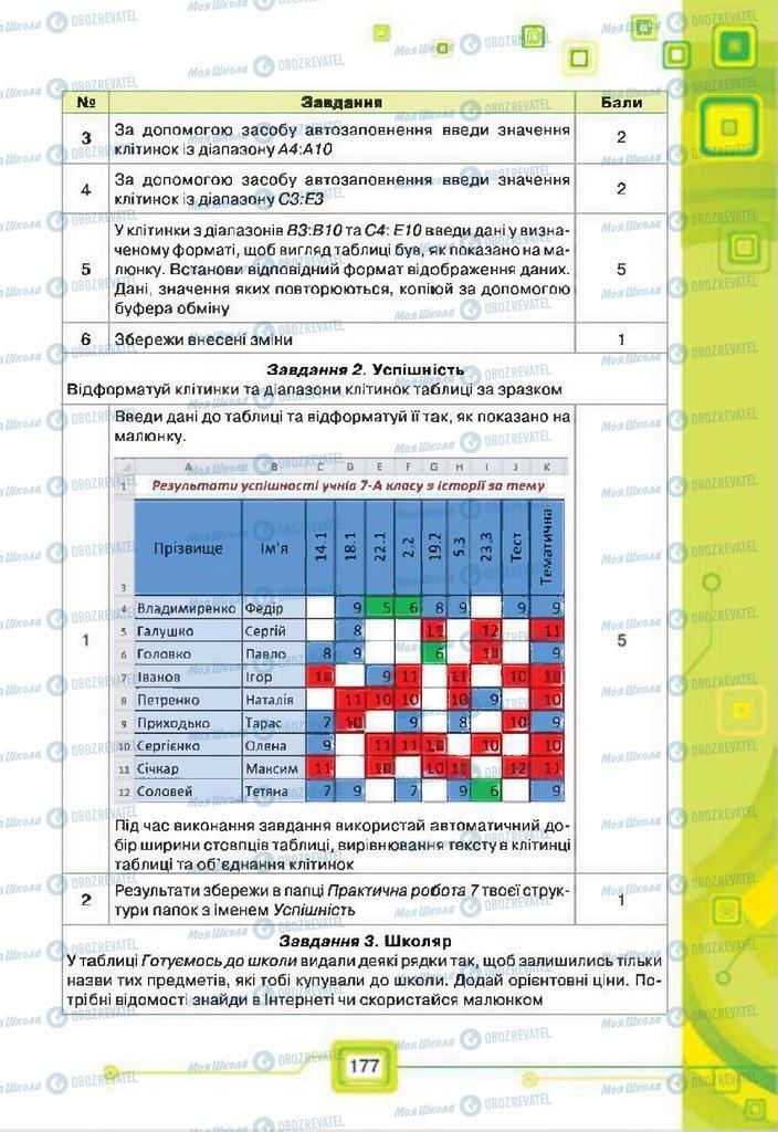 Підручники Інформатика 7 клас сторінка  177